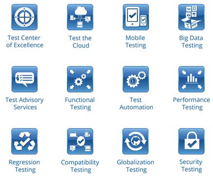 Softwaretest-Services: Cigniti Technologies übernimmt Gallop Solutions
