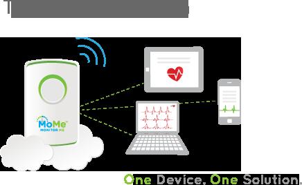 InfoBionic erhält CE-Zeichen für sein Monitoringsystem für Herzrhythmusstörungen