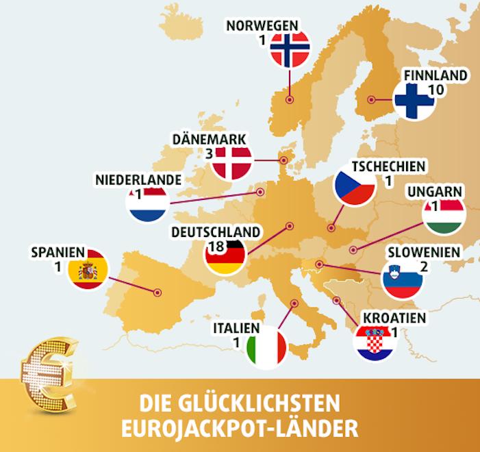 euro jackpot zahlen aktuell